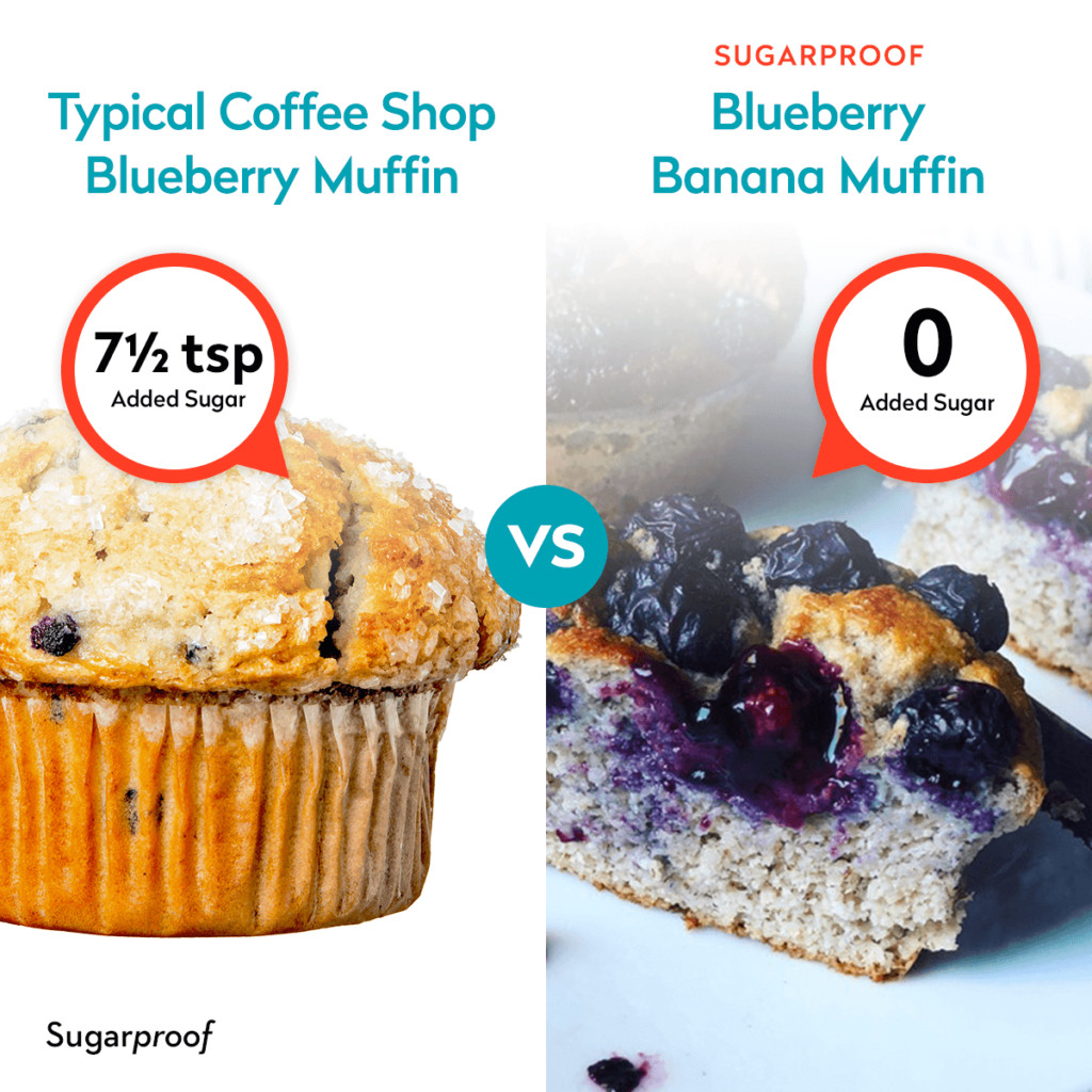 Blueberry-Muffin-Compare-v5-Sugarproof-Square